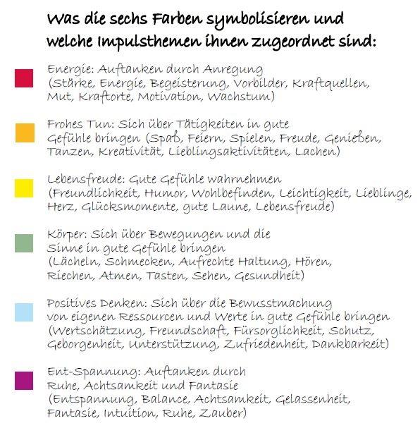 Impulsfarben Überblick aus Aufsteller