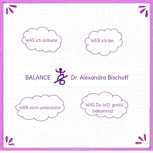 BALANCE goes YouTube! Mein erstes Video – mit ANNA