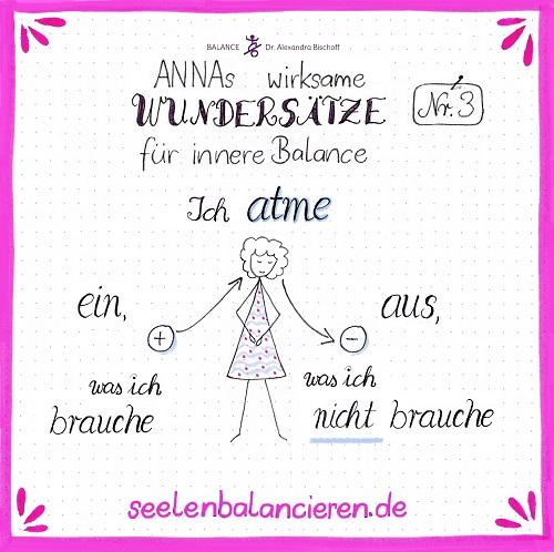 Mein Kritzelfilm mit ANNAs drittem Wundersatz: Atmen