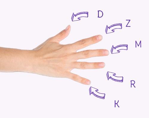 """Coming soon: Gratis-Minikurs """"Fünf Finger für mehr Gelassenheit"""""""